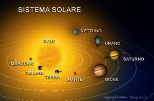 sistema_solare